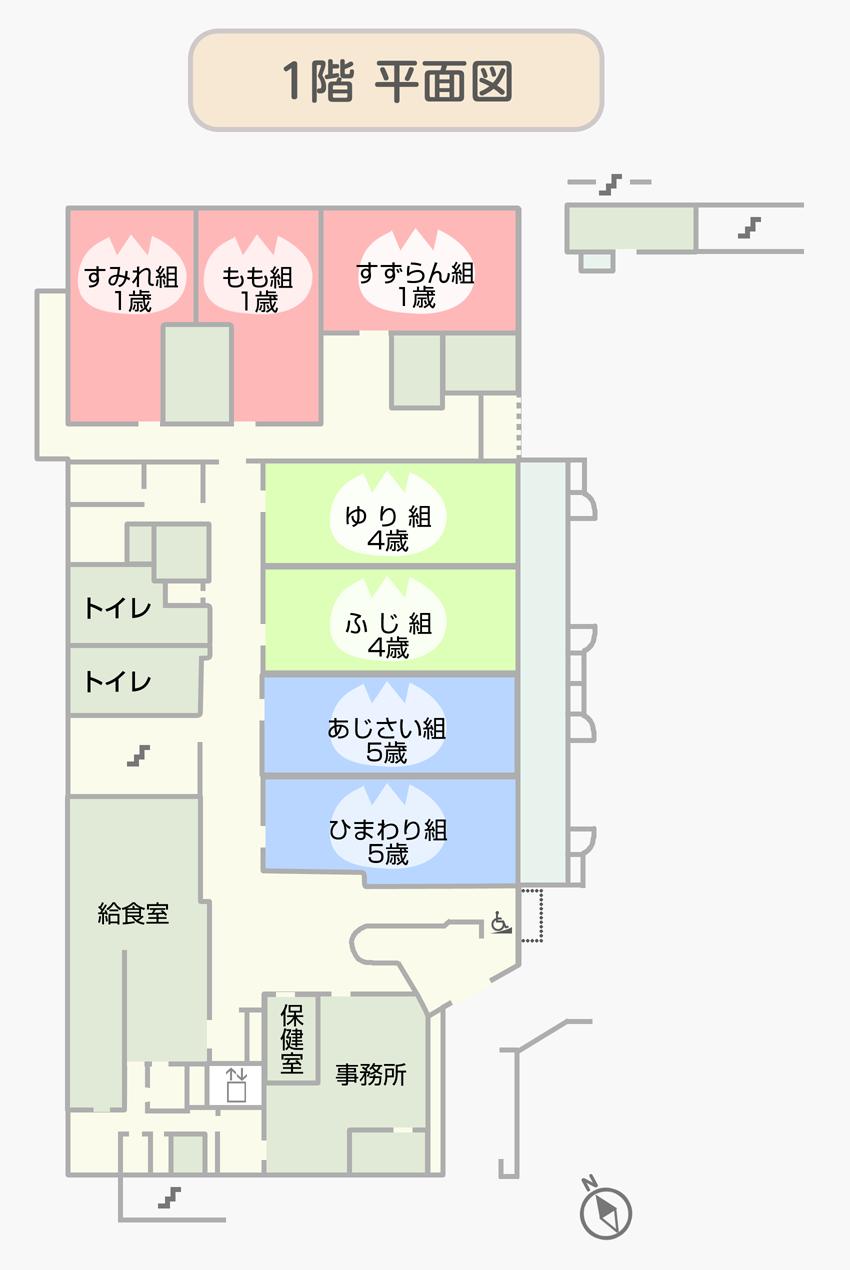 上水保育園本館(1階)